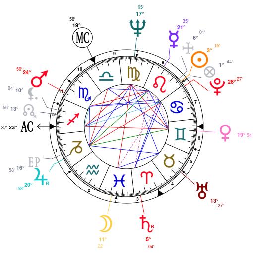 Neptune et l'intelligence - Page 2 ZF4jZmcOEyb2pwD1A2qDZwxjZQNjZGNjZQNj