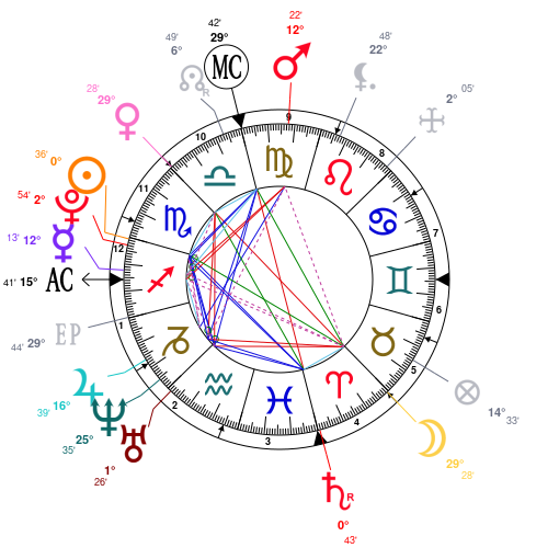Astrology And Natal Chart Of Hailey Baldwin Born On 19961122