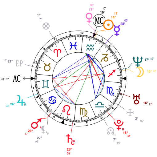 Astrology And Natal Chart Of Amal Clooney Born On 19780203