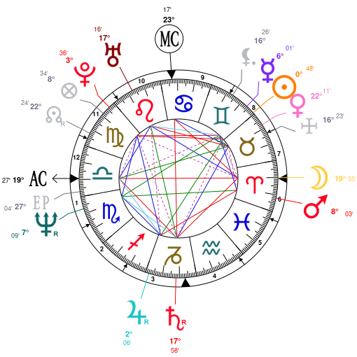 Astrology and natal chart of Jeffrey Dahmer, born on 1960/05/21