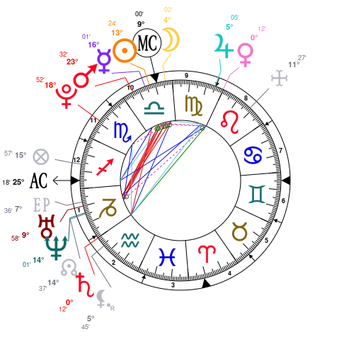 Astrology and natal chart of Lay (Exo-M), born on 1991/10/07