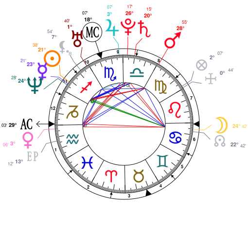 Astrology And Natal Chart Of Amy Lee Born On 1981 12 13