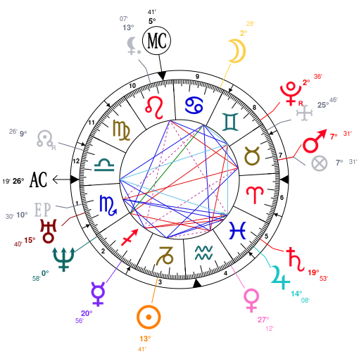 Astrology And Natal Chart Of Isaac Newton Born On 16430104