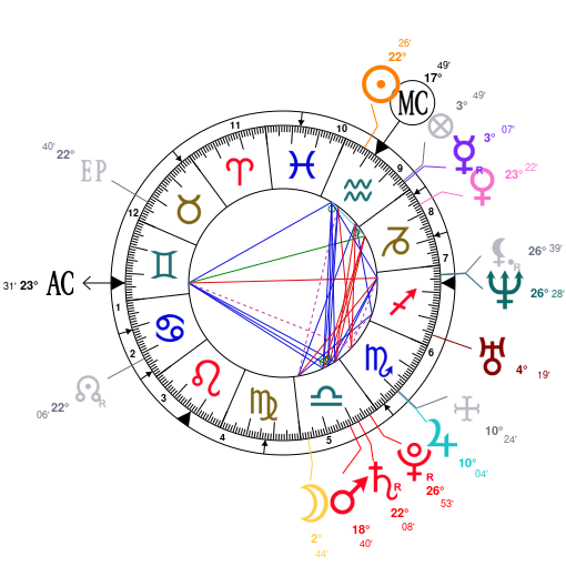 Astrology And Natal Chart Of Natalie Dormer Born On 19820211