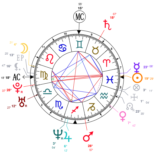 Astrology And Natal Chart Of Timbaland Born On 19710310