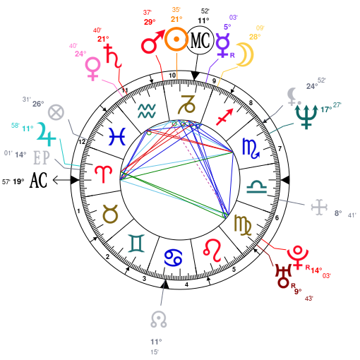 Astrology and natal chart of Jeff Bezos, born on 1964/01/12
