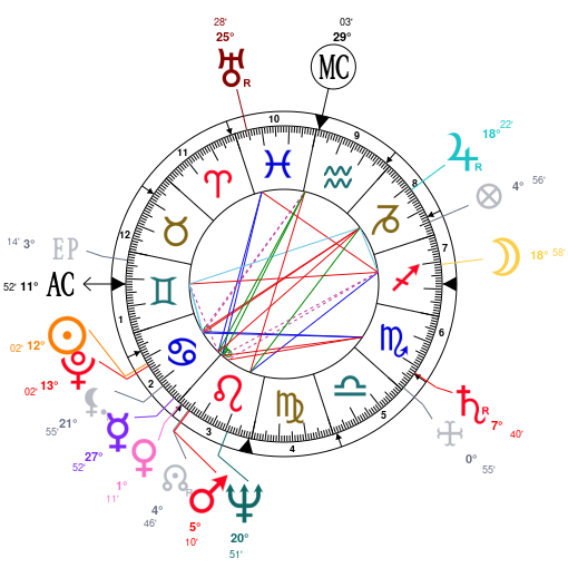 Astrology and natal chart of Clarence Carvalho, born on 1925/07/04