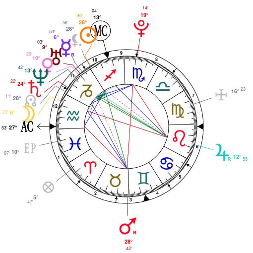 Astrology and natal chart of JoJo (singer), born on 1990/12/20