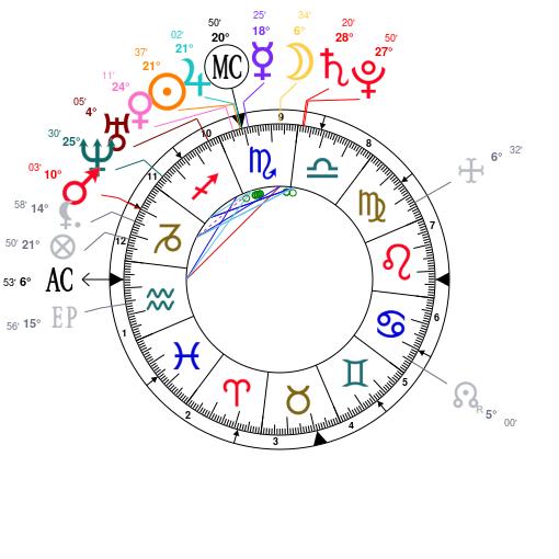 Astrology and natal chart of Hamdan Al Maktoum, born on 1982
