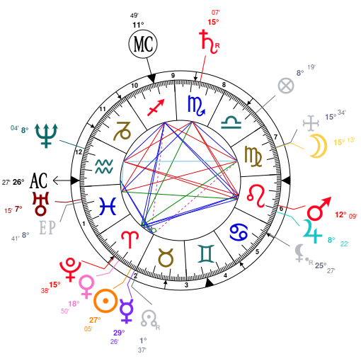 Astrology and natal chart of J  P  Morgan, born on 1837/04/17