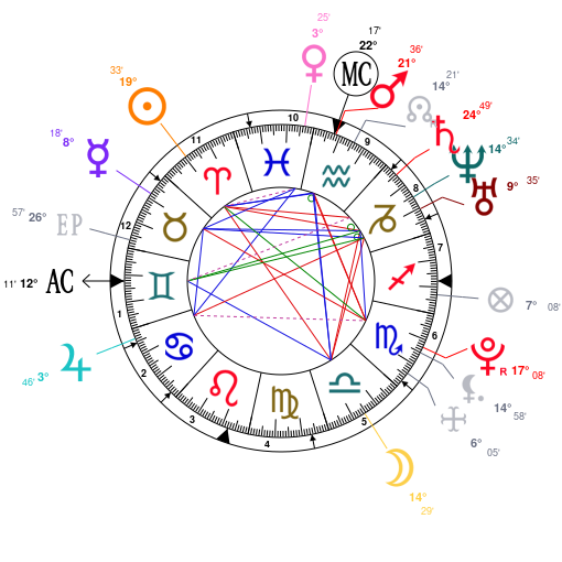 Astrology And Natal Chart Of Kristen Stewart Born On 1990 04 09
