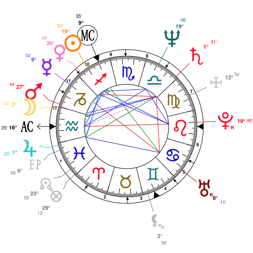 Astrology and natal chart of Stella Vander, born on 1950/12/12