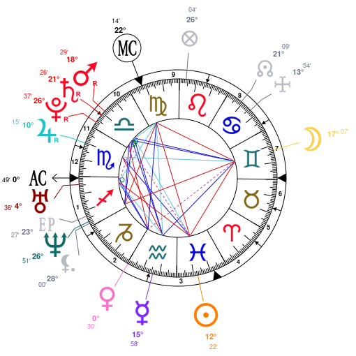 Astrology And Natal Chart Of Jessica Biel Born On 19820303