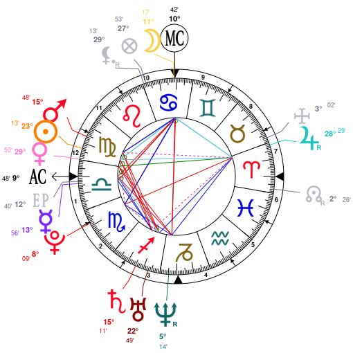 Daren Kagasoff Birth Chart – 6 ft 0 in / 183 cm, weight: