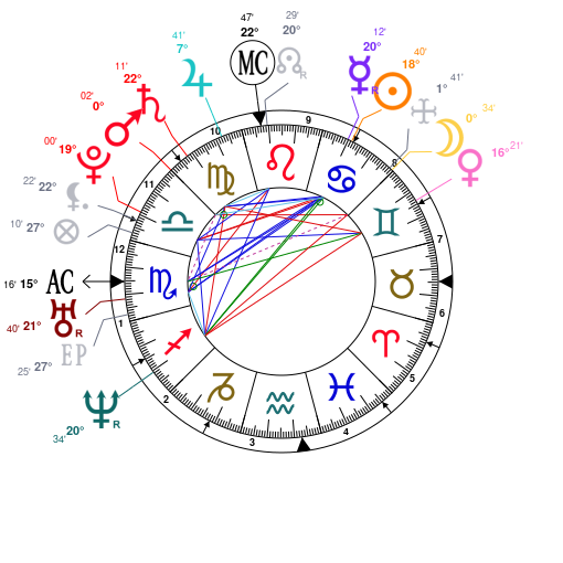 Astrology and natal chart of Adam Petty, born on 1980/07/10