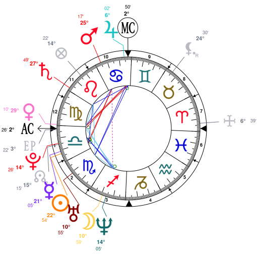 Astrology and natal chart of John Mayer, born on 1977/10/16