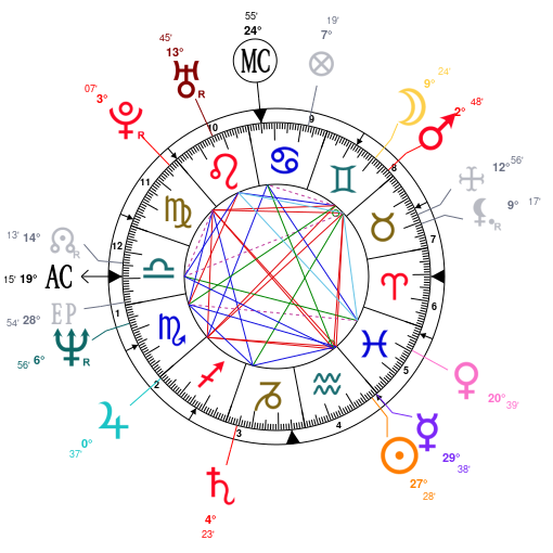 Astrology And Natal Chart Of John Mcenroe Born On 19590216