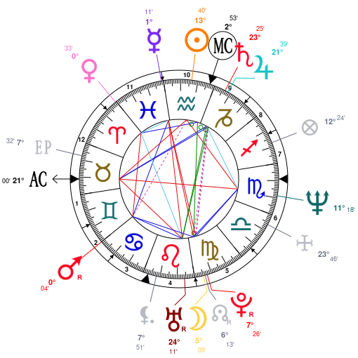 Astrology And Natal Chart Of Lauren Lane Born On 19610202