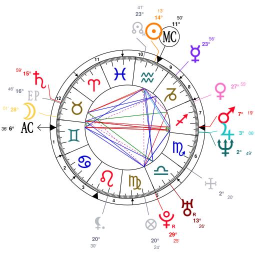 Astrology And Natal Chart Of Elisa Donovan Born On 19710203