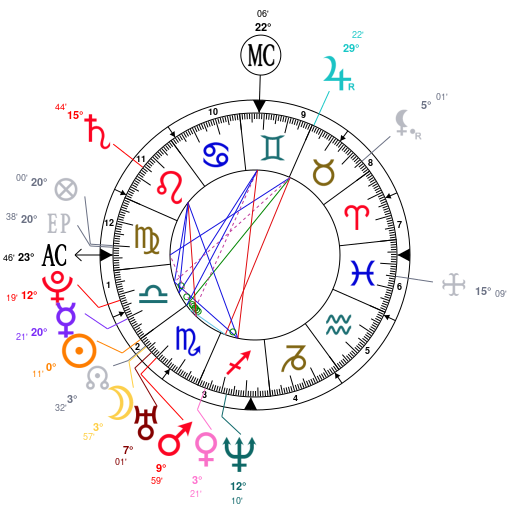 Astrology And Natal Chart Of Ryan Reynolds Born On 1976 10 23