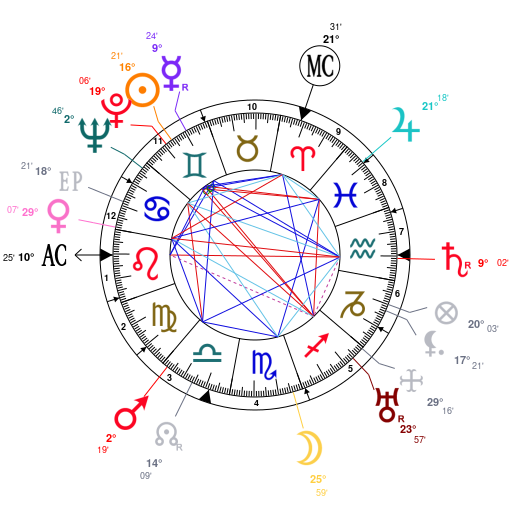 Astrology And Natal Chart Of Marguerite Yourcenar Born On 19030608