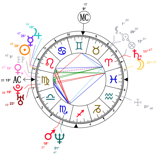 Astrology and natal chart of Layne Staley, born on 1967/08/22