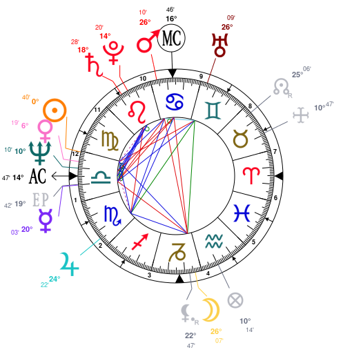 Astrology and natal chart of John Zook, born on 1947/09/24
