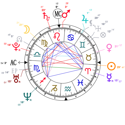 Astrology And Natal Chart Of James Franco Born On 1978 04 19