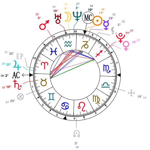 Miley Cyrus Natal Chart Astrotheme Astrology By Paul Saunders