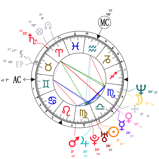 Astrology and natal chart of Will Smith, born on 1968/09/25