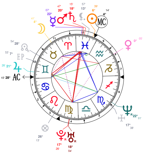 Astrology and natal chart of Tea Leoni, born on 1966/02/25