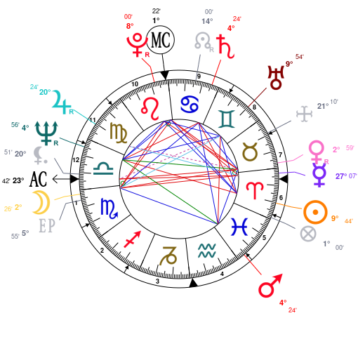 Astrology and natal chart of Eric Clapton, born on 1945/03/30