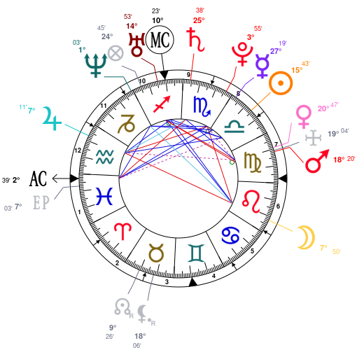 Astrology And Natal Chart Of Bruno Mars Born On 19851008