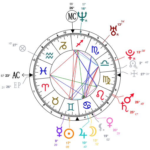 Astrology And Natal Chart Of Maria Menounos Born On 19780608