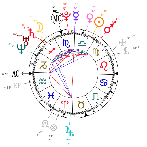 Astrology And Natal Chart Of Hilary Duff Born On 19870928