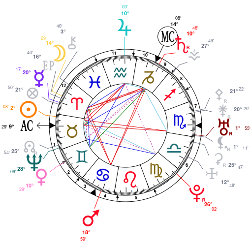 An Astrological Thought on Man and Woman: Gravity Re-Evaluated ZF4jZmcnAwqhpJDlGTuIqypjZQNkZGNjZQNj