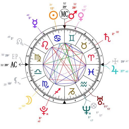 Astrology And Natal Chart Of Malia Ann Obama Born On 19980704