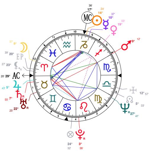 Astrology and natal chart of Hayao Miyazaki, born on 1941/01/05