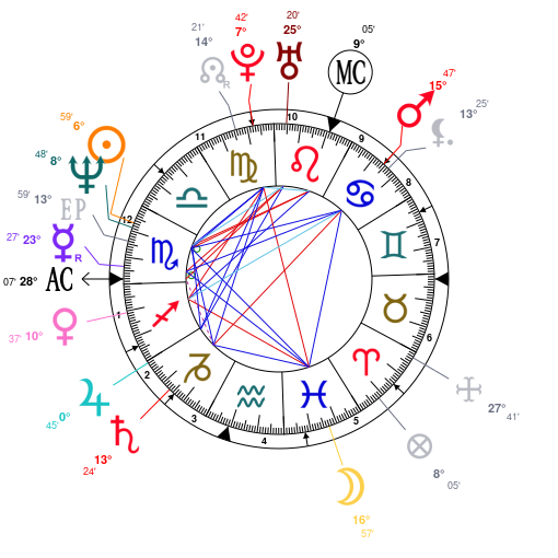Astrology And Natal Chart Of Diego Maradona Born On 1960 10 30