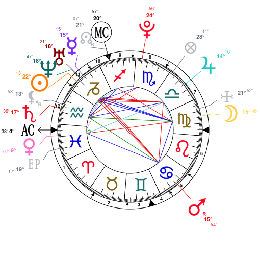 Astrology And Natal Chart Of Zayn Malik Born On 19930112