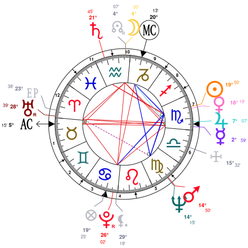 Astrology and natal chart of Charles Manson, born on 1934/11/12