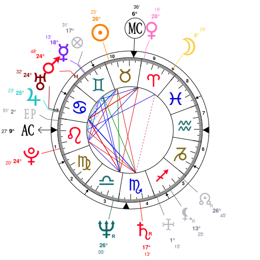 Astrology and natal chart of Chow Yun-Fat, born on 1955/05/18