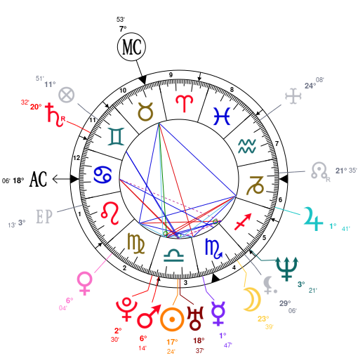 Astrology And Natal Chart Of Claudia Black Born On 19721011