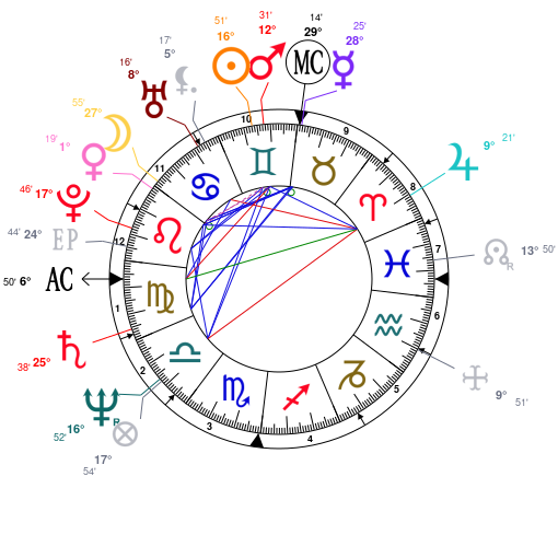 Astrology And Natal Chart Of Bonnie Tyler Born On 19510608