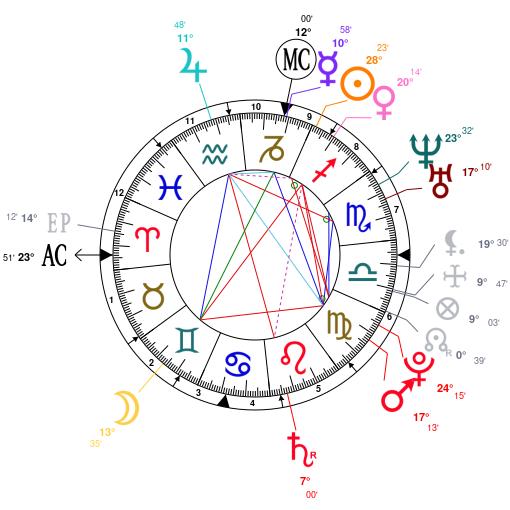 vulcan astrology asteroids symbols - photo #20