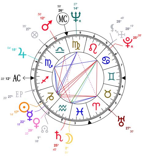 mapa astral de Elvis