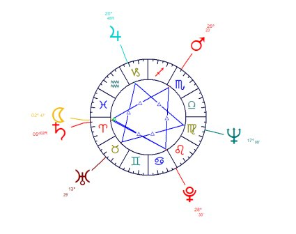 With the Seal of Solomon, we are dealing here with a doubly rich figure, very rare, and aesthetically remarkable.