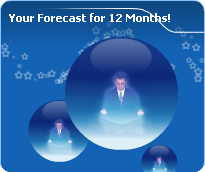 Your 12 Month Forecast