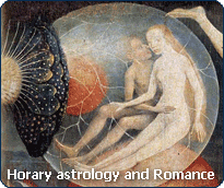 Horary astrology answers your question