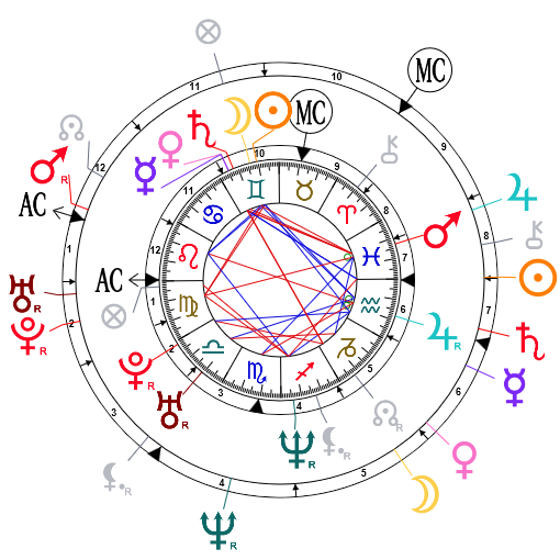 Synastry chart for Heidi Klum and Seal